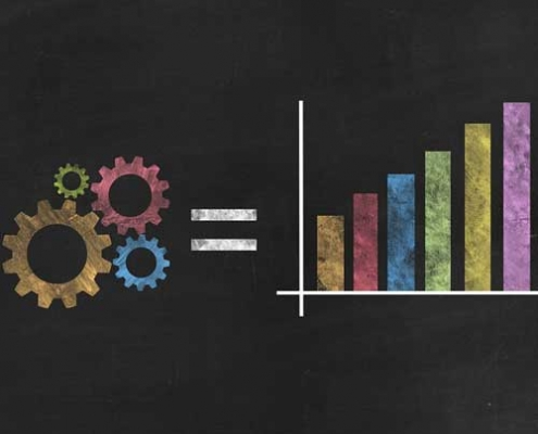 اهداف تجاری
